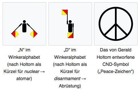 Atemberaubend Elektrische Terminologie Und Symbole Bilder - Die ...